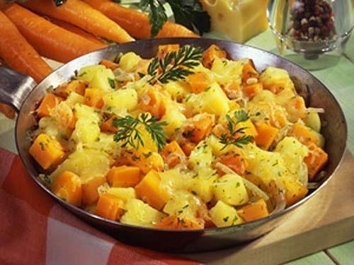 как пожарить картошку с мясом на сковороде пошаговый рецепт